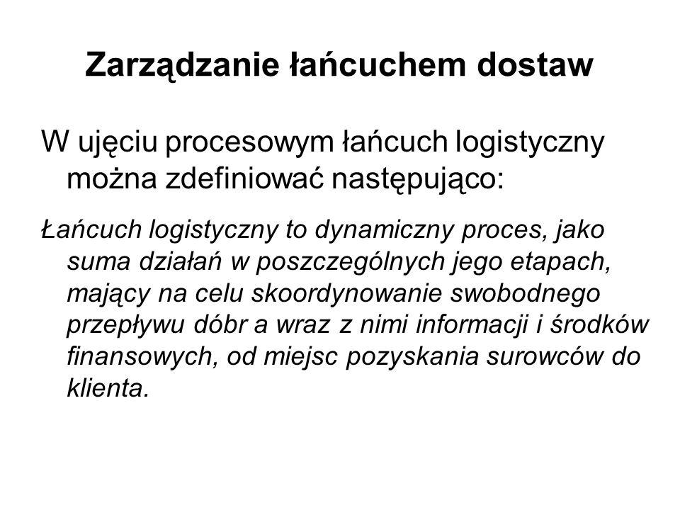 Zarządzanie łańcuchem dostaw W ujęciu procesowym łańcuch logistyczny można zdefiniować następująco: Łańcuch logistyczny to dynamiczny proces, jako sum