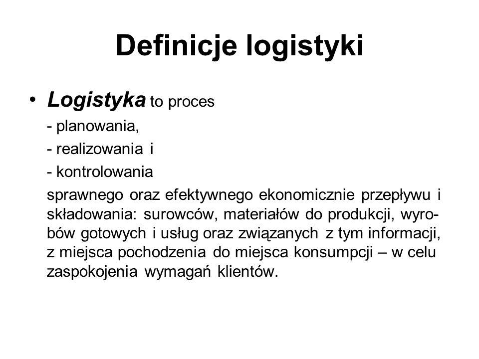 Definicje logistyki Logistyka to określona koncepcja zarządzania przedsiębiorstwem polegająca na: - planowaniu, - organizowaniu i - kontroli przepływu i składowania materiałów oraz związanych z tym informacji.
