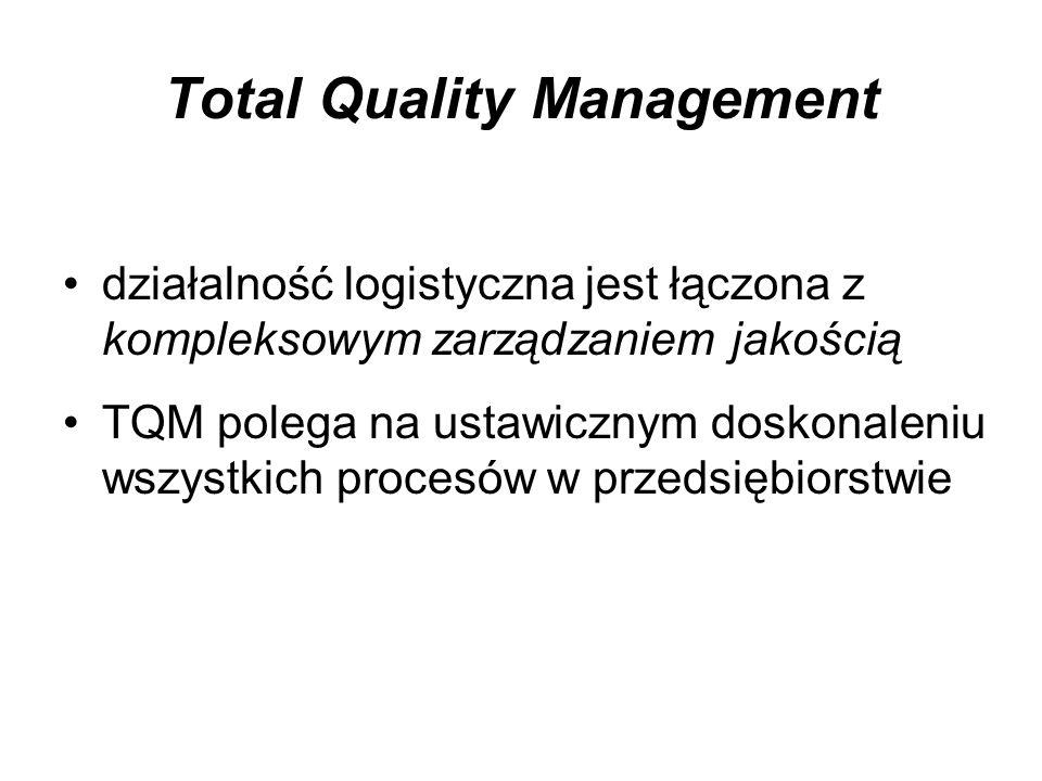 Total Quality Management działalność logistyczna jest łączona z kompleksowym zarządzaniem jakością TQM polega na ustawicznym doskonaleniu wszystkich p