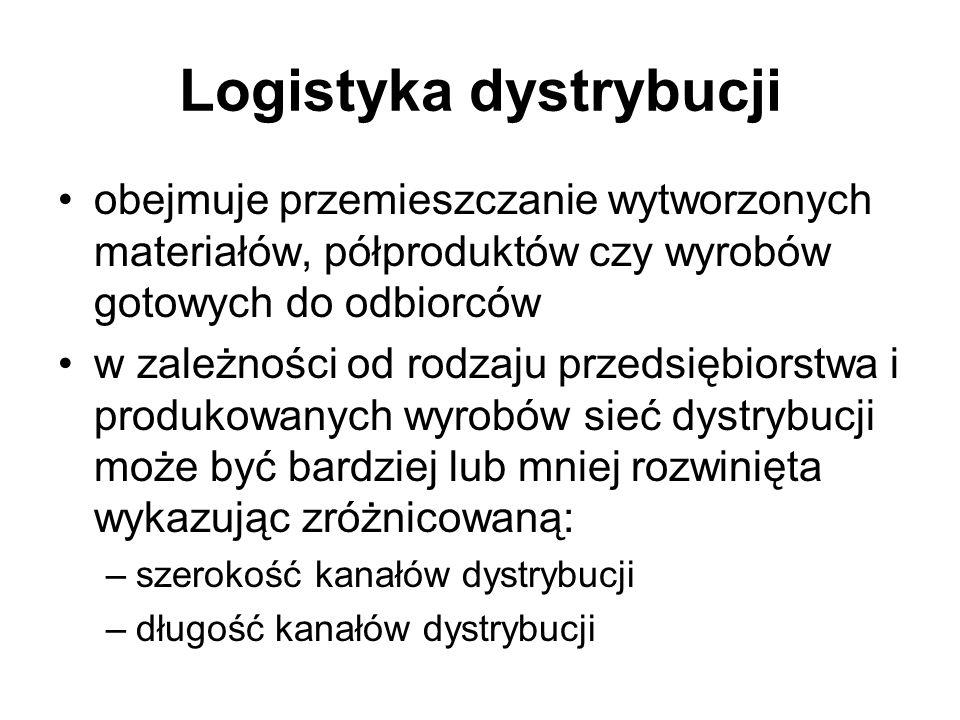 Logistyka dystrybucji obejmuje przemieszczanie wytworzonych materiałów, półproduktów czy wyrobów gotowych do odbiorców w zależności od rodzaju przedsi