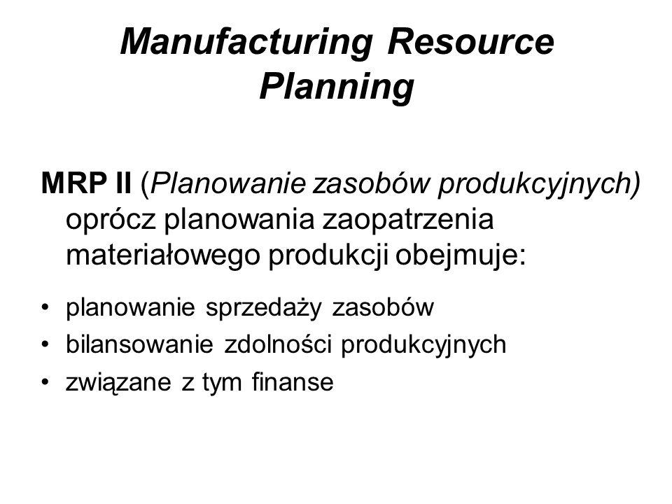 Manufacturing Resource Planning MRP II (Planowanie zasobów produkcyjnych) oprócz planowania zaopatrzenia materiałowego produkcji obejmuje: planowanie