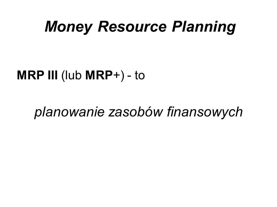 Money Resource Planning MRP III (lub MRP+) - to planowanie zasobów finansowych