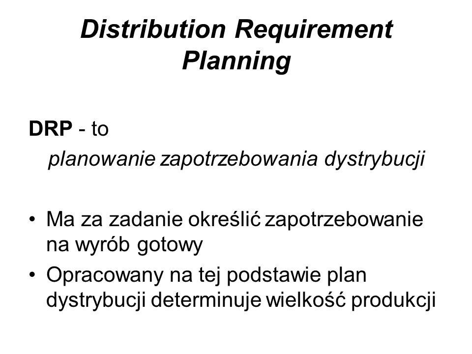 Distribution Requirement Planning DRP - to planowanie zapotrzebowania dystrybucji Ma za zadanie określić zapotrzebowanie na wyrób gotowy Opracowany na