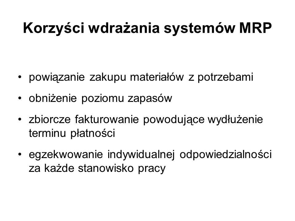 Korzyści wdrażania systemów MRP powiązanie zakupu materiałów z potrzebami obniżenie poziomu zapasów zbiorcze fakturowanie powodujące wydłużenie termin