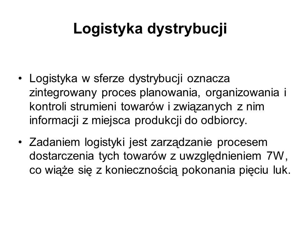 Logistyka dystrybucji Logistyka w sferze dystrybucji oznacza zintegrowany proces planowania, organizowania i kontroli strumieni towarów i związanych z