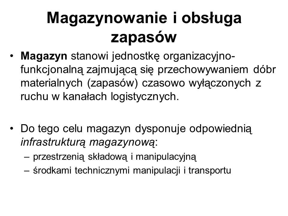 Magazynowanie i obsługa zapasów Magazyn stanowi jednostkę organizacyjno- funkcjonalną zajmującą się przechowywaniem dóbr materialnych (zapasów) czasow