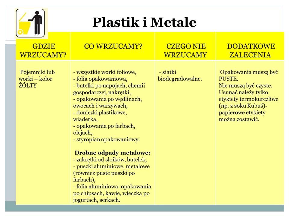 Plastik i Metale