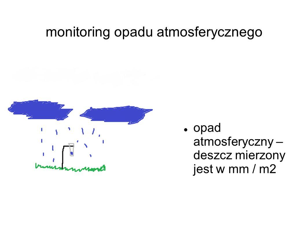 monitoring opadu atmosferycznego opad atmosferyczny – deszcz mierzony jest w mm / m2
