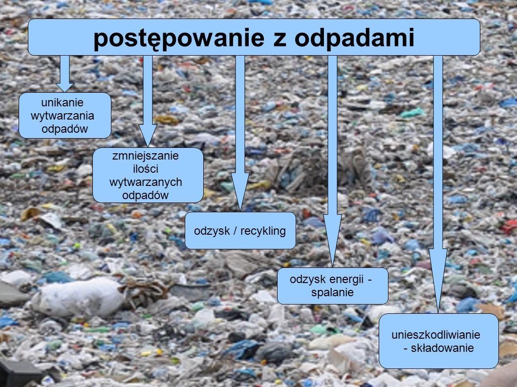 postępowanie z odpadami unikanie wytwarzania odpadów zmniejszanie ilości wytwarzanych odpadów odzysk / recykling odzysk energii - spalanie unieszkodli