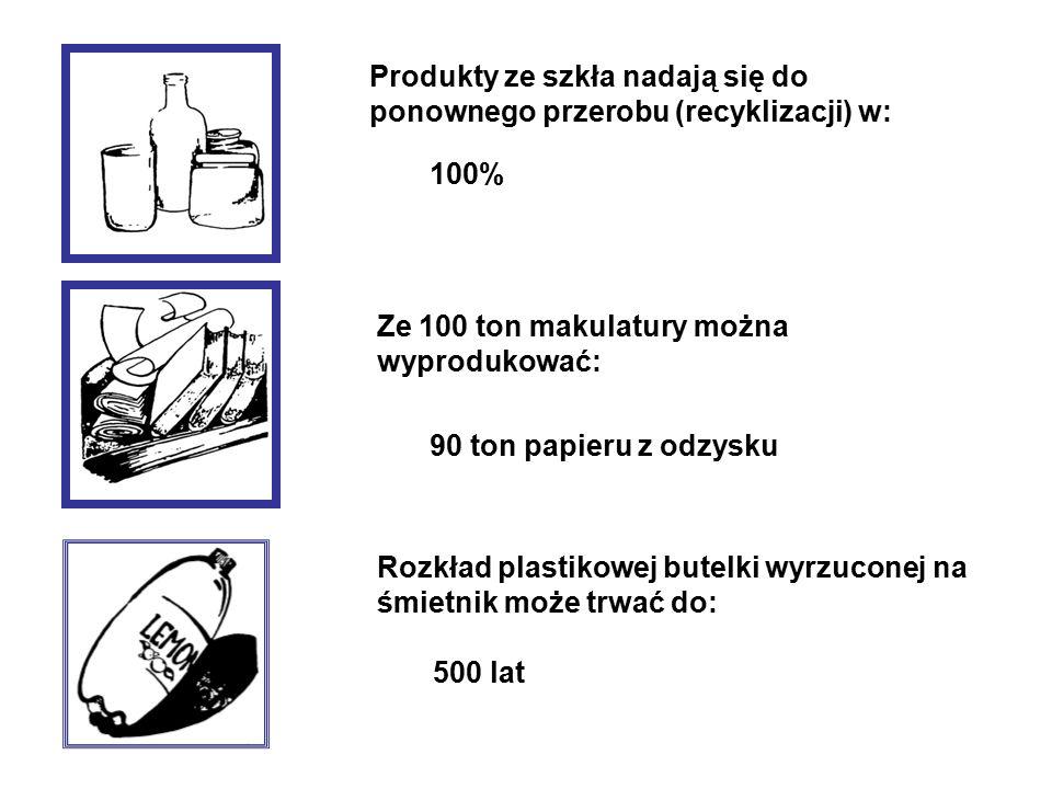 Produkty ze szkła nadają się do ponownego przerobu (recyklizacji) w: 100% Ze 100 ton makulatury można wyprodukować: 90 ton papieru z odzysku Rozkład plastikowej butelki wyrzuconej na śmietnik może trwać do: 500 lat