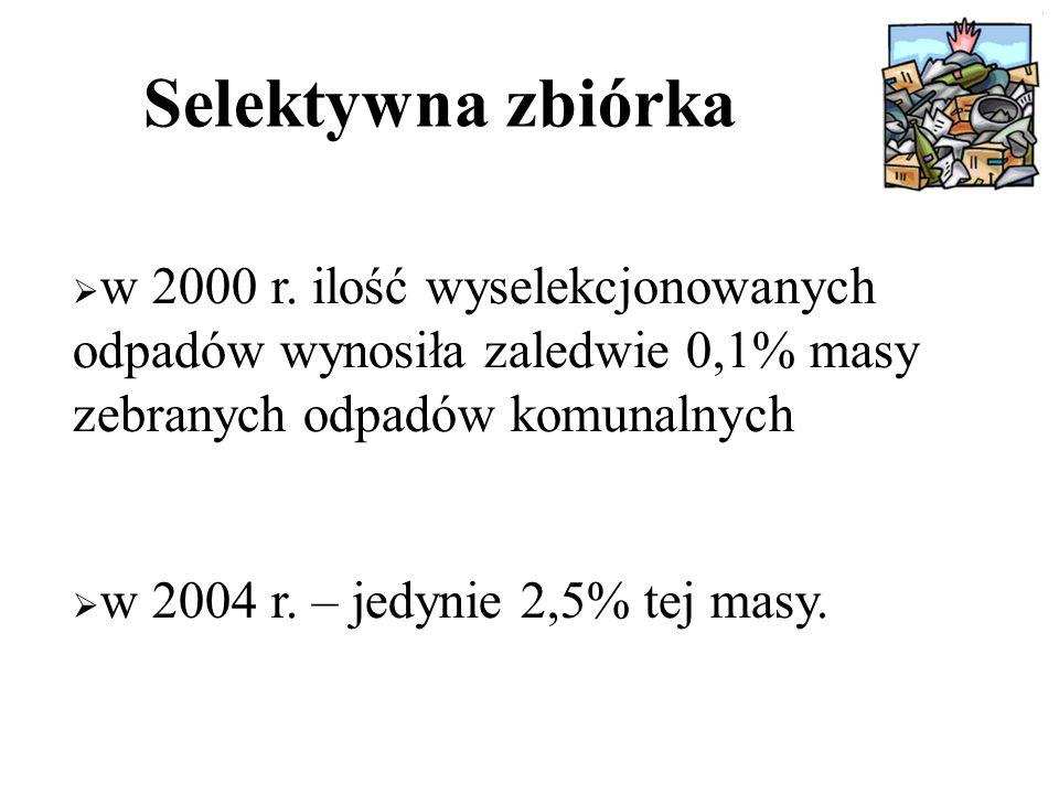 Selektywna zbiórka  w 2000 r.