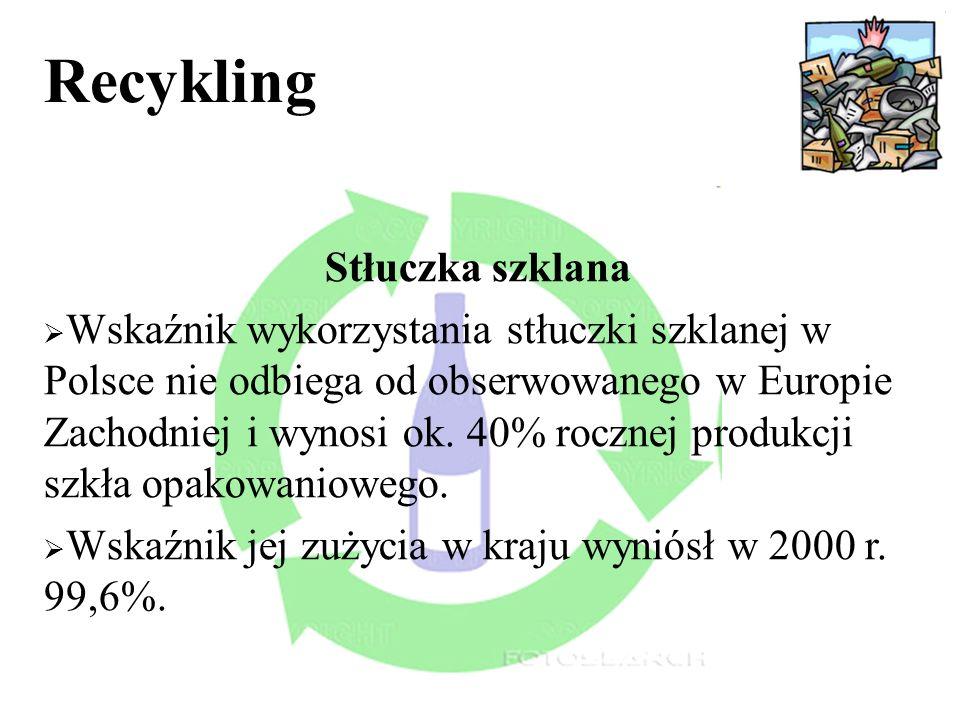 Recykling Stłuczka szklana  Wskaźnik wykorzystania stłuczki szklanej w Polsce nie odbiega od obserwowanego w Europie Zachodniej i wynosi ok.