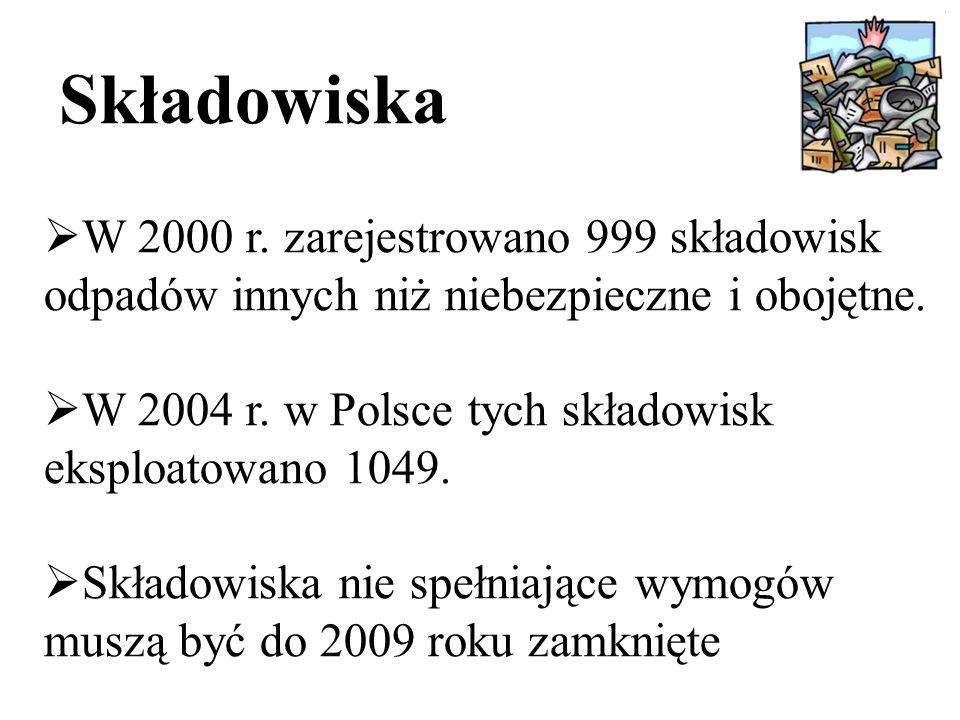 Składowiska  W 2000 r. zarejestrowano 999 składowisk odpadów innych niż niebezpieczne i obojętne.