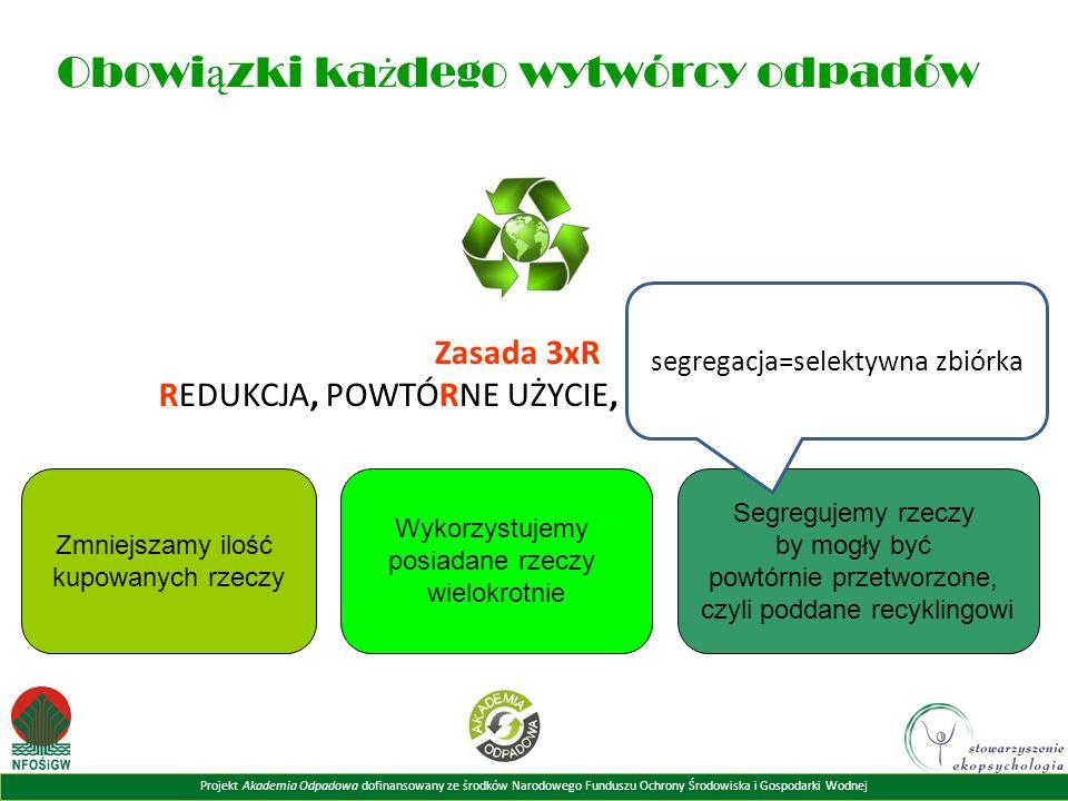 Projekt Akademia Odpadowa dofinansowany ze środków Narodowego Funduszu Ochrony Środowiska i Gospodarki Wodnej Obowi ą zki ka ż dego wytwórcy odpadów Zasada 3xR REDUKCJA, POWTÓRNE UŻYCIE, PRZETWARZANIE Zmniejszamy ilość kupowanych rzeczy Wykorzystujemy posiadane rzeczy wielokrotnie Segregujemy rzeczy by mogły być powtórnie przetworzone, czyli poddane recyklingowi segregacja=selektywna zbiórka