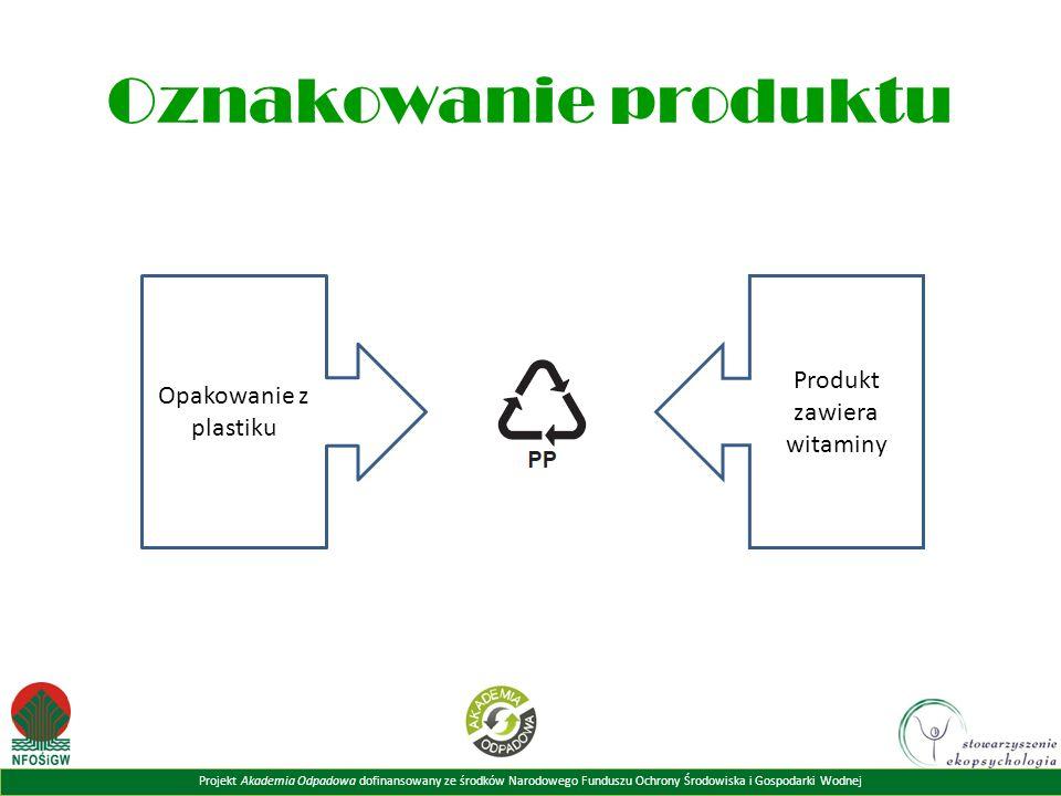 Projekt Akademia Odpadowa dofinansowany ze środków Narodowego Funduszu Ochrony Środowiska i Gospodarki Wodnej Oznakowanie produktu Opakowanie z plastiku Produkt zawiera witaminy