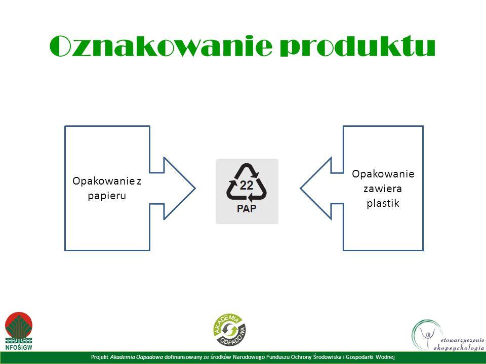 Projekt Akademia Odpadowa dofinansowany ze środków Narodowego Funduszu Ochrony Środowiska i Gospodarki Wodnej Oznakowanie produktu Opakowanie z papieru Opakowanie zawiera plastik