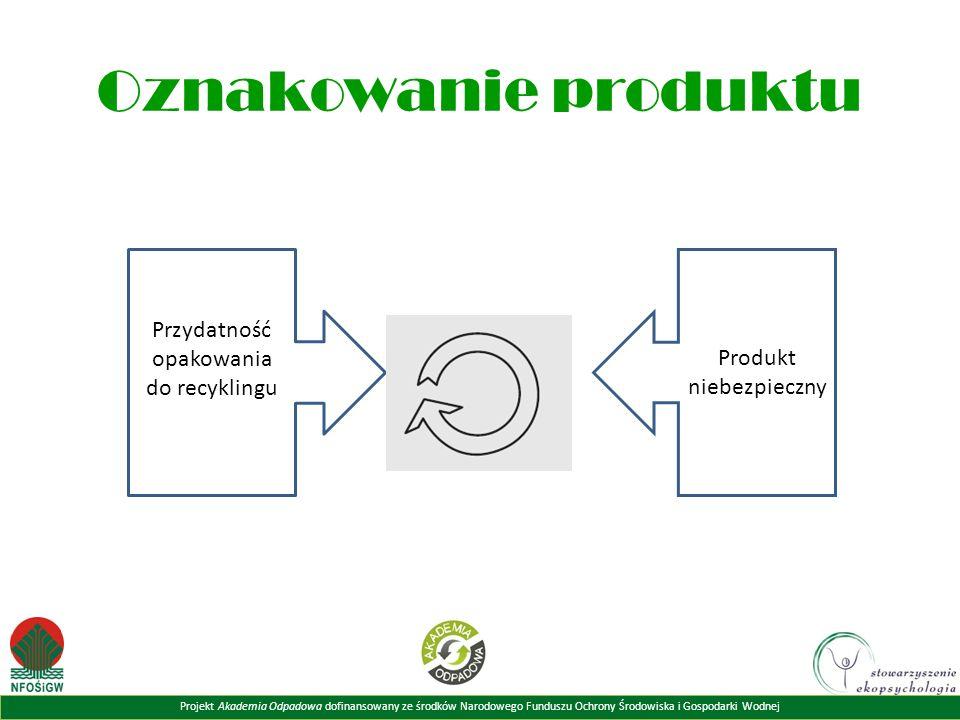 Projekt Akademia Odpadowa dofinansowany ze środków Narodowego Funduszu Ochrony Środowiska i Gospodarki Wodnej Oznakowanie produktu Przydatność opakowania do recyklingu Produkt niebezpieczny