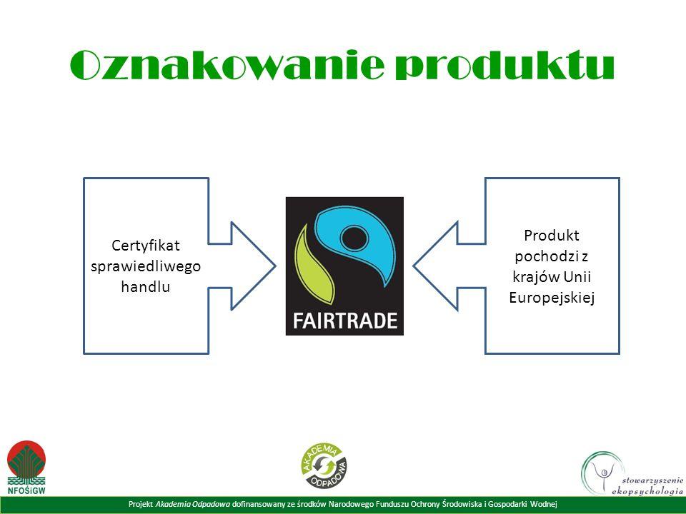 Projekt Akademia Odpadowa dofinansowany ze środków Narodowego Funduszu Ochrony Środowiska i Gospodarki Wodnej Oznakowanie produktu Certyfikat sprawiedliwego handlu Produkt pochodzi z krajów Unii Europejskiej