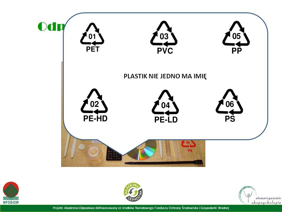 Projekt Akademia Odpadowa dofinansowany ze środków Narodowego Funduszu Ochrony Środowiska i Gospodarki Wodnej Odpady z tworzyw sztucznych PLASTIK NIE JEDNO MA IMIĘ