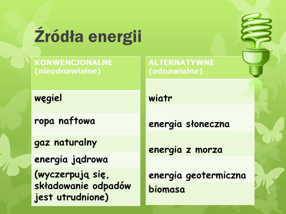 Słowniczek ekologiczny:  Użytek ekologiczny- obszar wyjątkowych ekosystemów, mających znaczenie dla zachowania różnorodności biologicznej.  Rezerwat