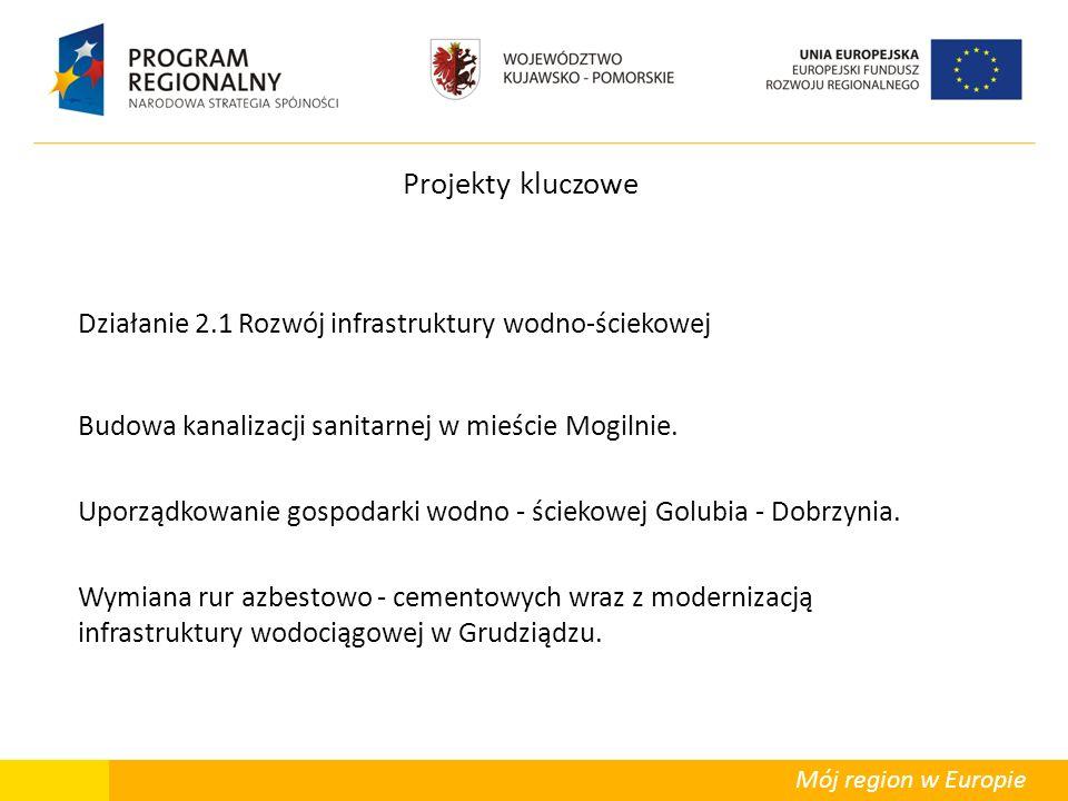 Mój region w Europie Projekty kluczowe Działanie 2.1 Rozwój infrastruktury wodno-ściekowej Budowa kanalizacji sanitarnej w mieście Mogilnie.