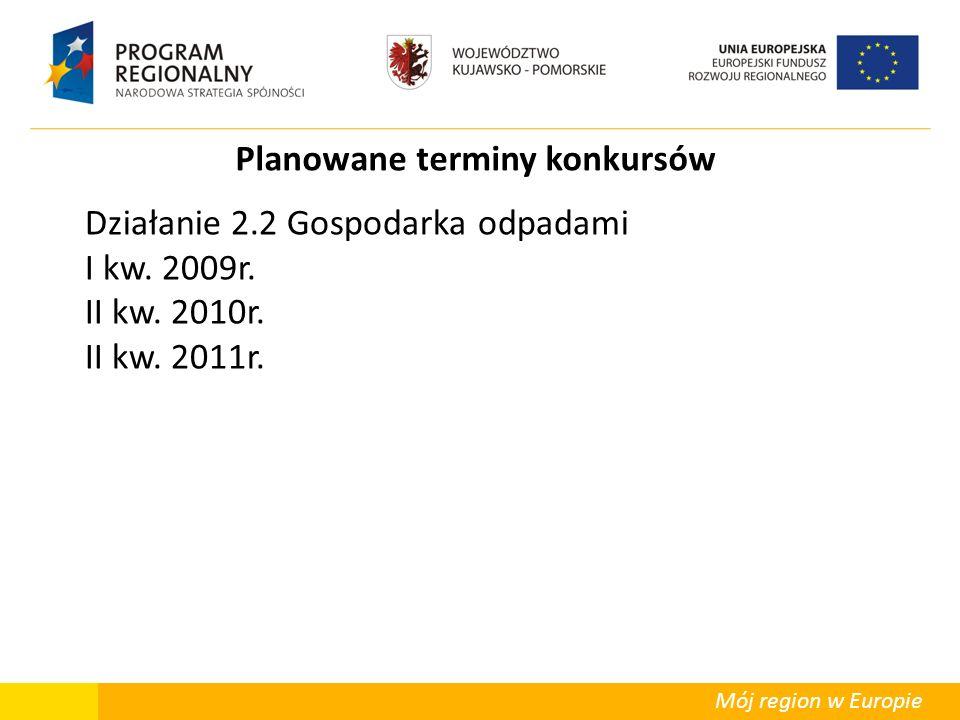 Mój region w Europie Planowane terminy konkursów Działanie 2.2 Gospodarka odpadami I kw. 2009r. II kw. 2010r. II kw. 2011r.