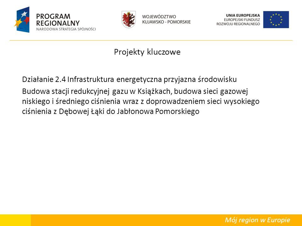 Mój region w Europie Projekty kluczowe Działanie 2.4 Infrastruktura energetyczna przyjazna środowisku Budowa stacji redukcyjnej gazu w Książkach, budowa sieci gazowej niskiego i średniego ciśnienia wraz z doprowadzeniem sieci wysokiego ciśnienia z Dębowej Łąki do Jabłonowa Pomorskiego