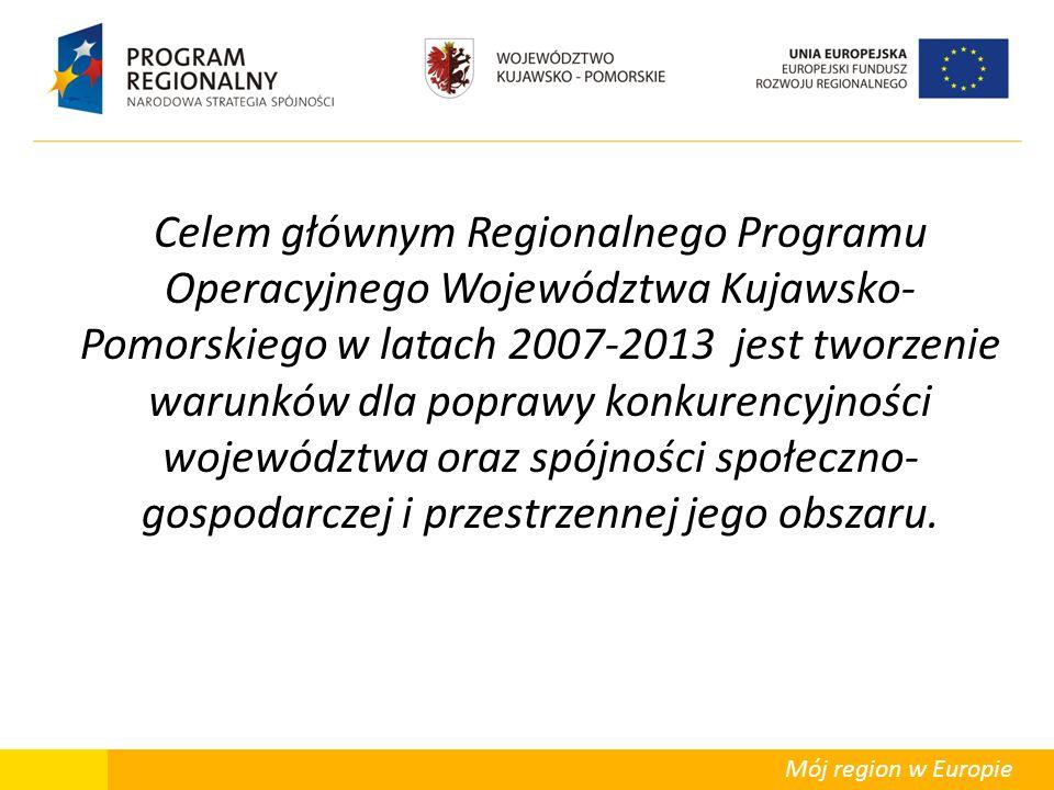 Mój region w Europie Celem głównym Regionalnego Programu Operacyjnego Województwa Kujawsko- Pomorskiego w latach 2007-2013 jest tworzenie warunków dla poprawy konkurencyjności województwa oraz spójności społeczno- gospodarczej i przestrzennej jego obszaru.