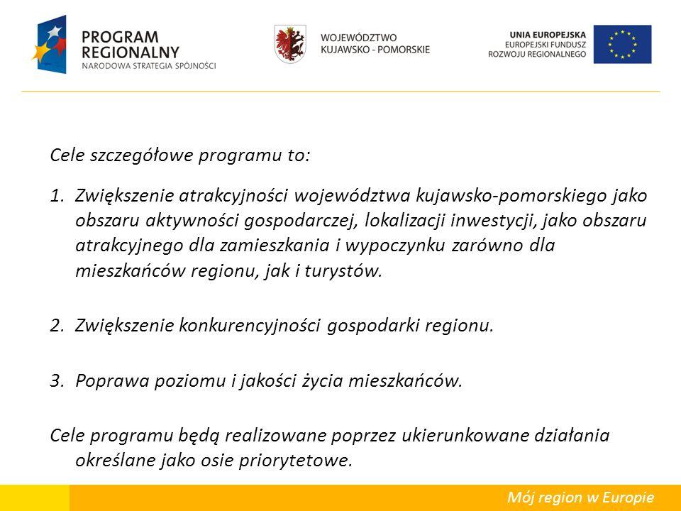Mój region w Europie Cele szczegółowe programu to: 1.Zwiększenie atrakcyjności województwa kujawsko-pomorskiego jako obszaru aktywności gospodarczej, lokalizacji inwestycji, jako obszaru atrakcyjnego dla zamieszkania i wypoczynku zarówno dla mieszkańców regionu, jak i turystów.