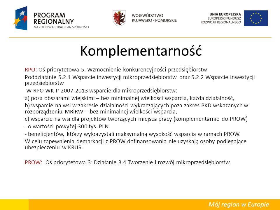 Mój region w Europie Komplementarność RPO: Oś priorytetowa 5. Wzmocnienie konkurencyjności przedsiębiorstw Poddziałanie 5.2.1 Wsparcie inwestycji mikr