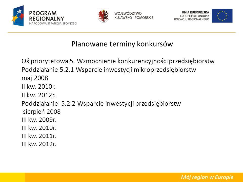 Mój region w Europie Planowane terminy konkursów Oś priorytetowa 5. Wzmocnienie konkurencyjności przedsiębiorstw Poddziałanie 5.2.1 Wsparcie inwestycj