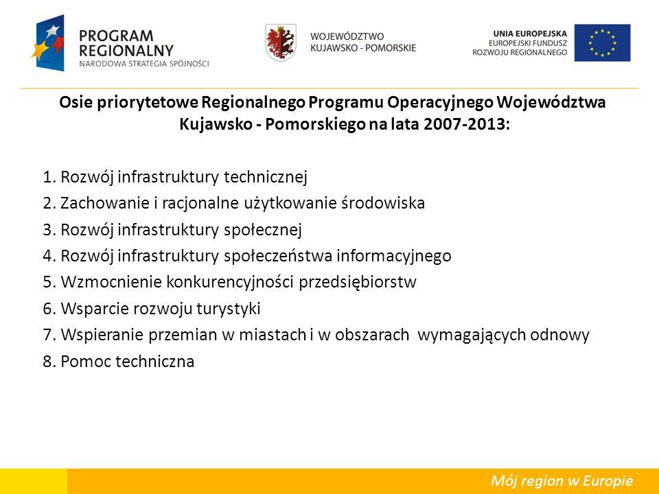Mój region w Europie Osie priorytetowe Regionalnego Programu Operacyjnego Województwa Kujawsko - Pomorskiego na lata 2007-2013: 1. Rozwój infrastruktu