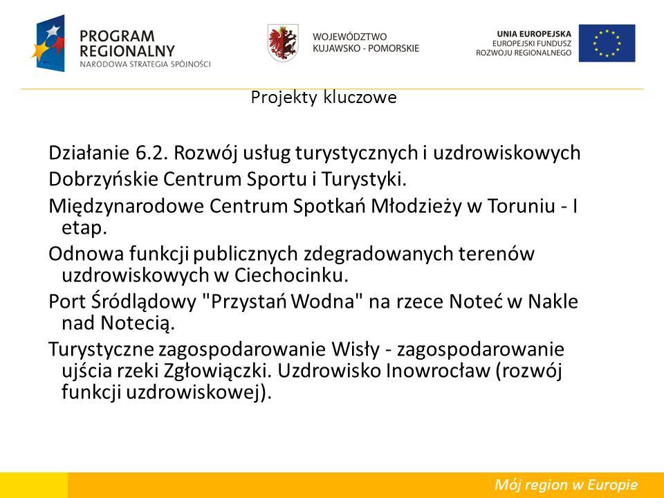 Mój region w Europie Projekty kluczowe Działanie 6.2. Rozwój usług turystycznych i uzdrowiskowych Dobrzyńskie Centrum Sportu i Turystyki. Międzynarodo