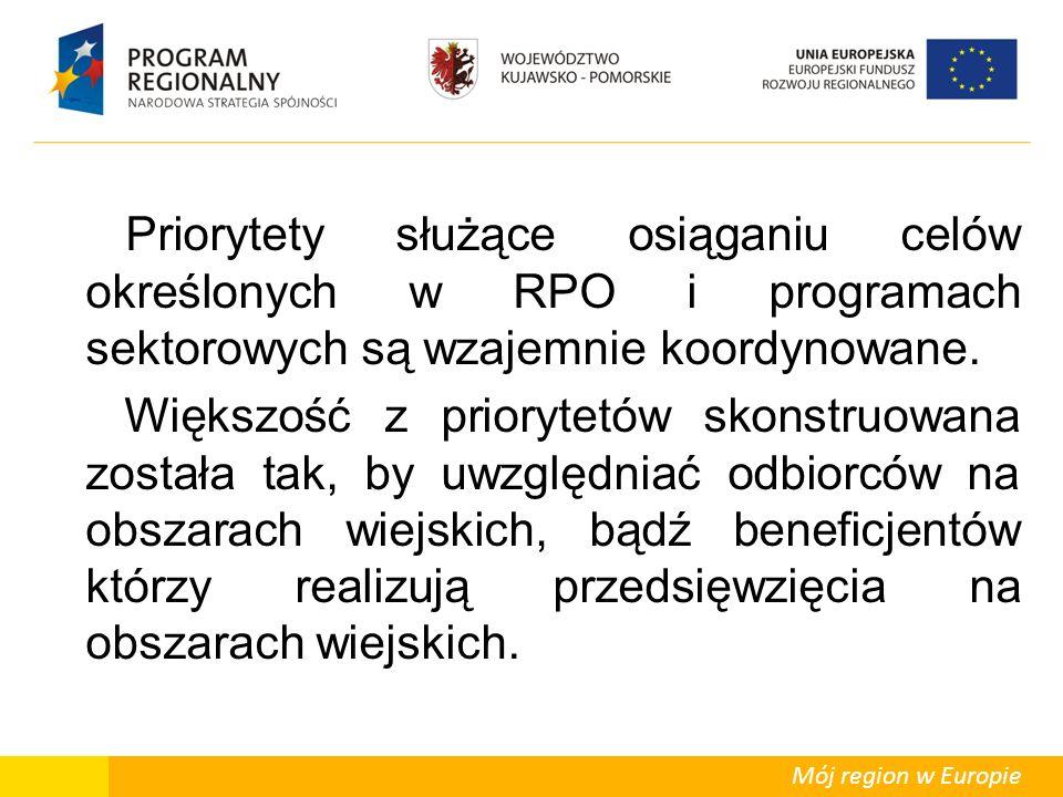 Mój region w Europie Priorytety służące osiąganiu celów określonych w RPO i programach sektorowych są wzajemnie koordynowane. Większość z priorytetów