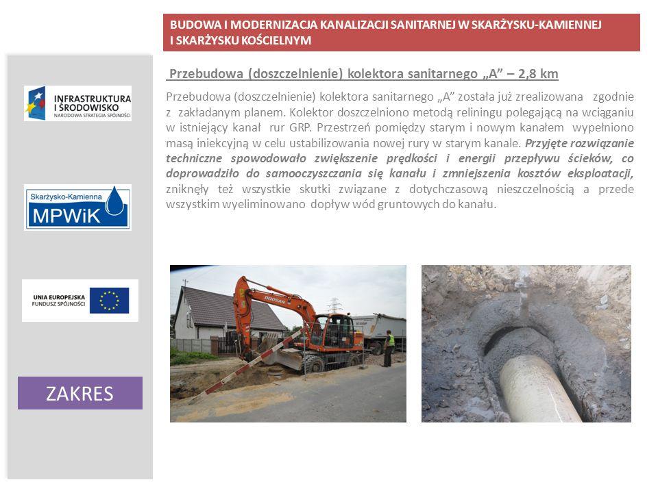 """BUDOWA I MODERNIZACJA KANALIZACJI SANITARNEJ W SKARŻYSKU-KAMIENNEJ I SKARŻYSKU KOŚCIELNYM ZAKRES Ochrona wód podziemnych i powierzchniowych Przebudowa (doszczelnienie) kolektora sanitarnego """"A – 2,8 km Przebudowa (doszczelnienie) kolektora sanitarnego """"A została już zrealizowana zgodnie z zakładanym planem."""