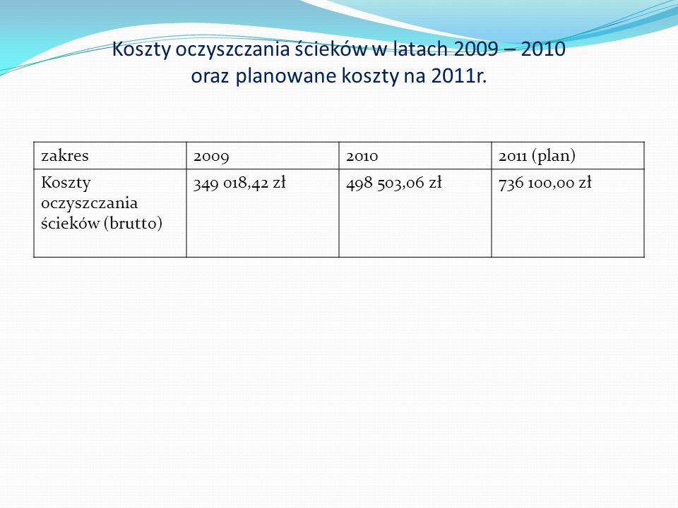 Koszty oczyszczania ścieków w latach 2009 – 2010 oraz planowane koszty na 2011r.