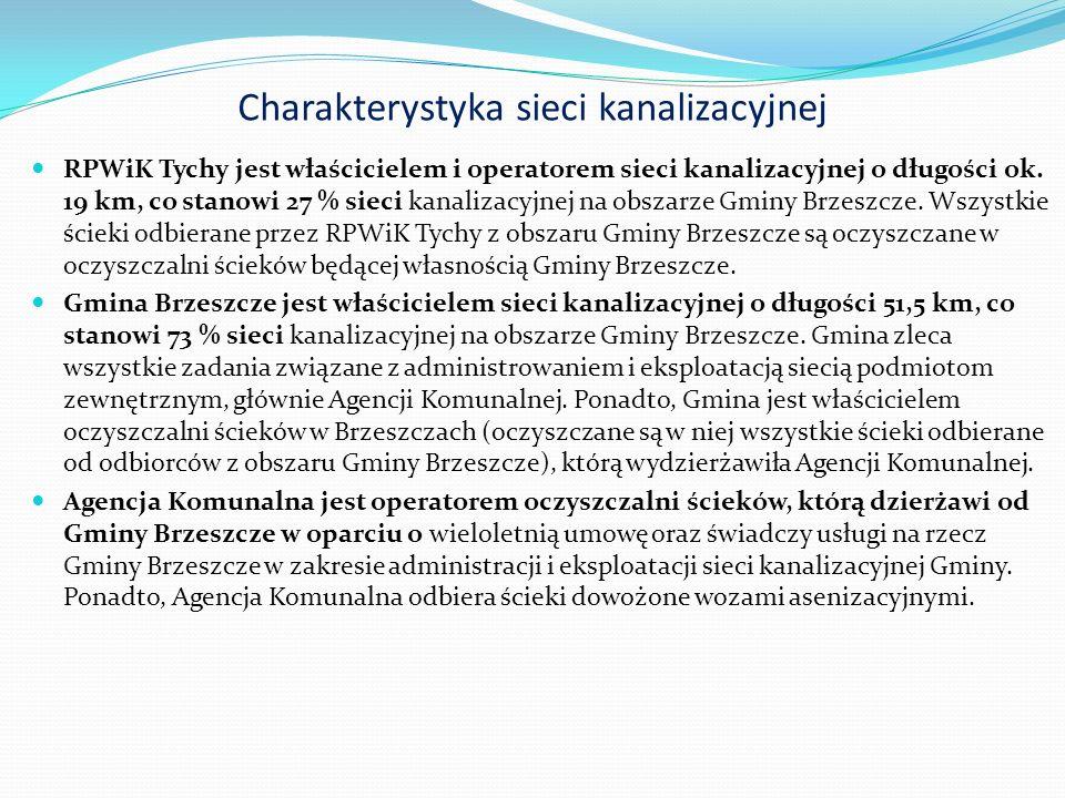 Charakterystyka sieci kanalizacyjnej RPWiK Tychy jest właścicielem i operatorem sieci kanalizacyjnej o długości ok.