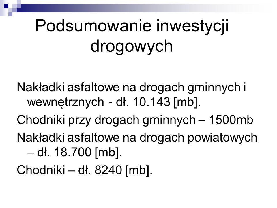 Podsumowanie inwestycji drogowych Nakładki asfaltowe na drogach gminnych i wewnętrznych - dł.