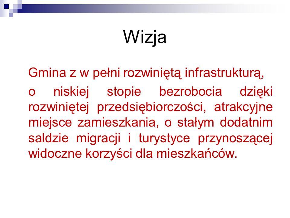 CEL STRATEGICZNY NR 3 DOGODNE WARUNKI DO PROWADZENIA DZIAŁALNOŚCI GOSPODARCZEJ I INWESTYCJI ZEWNĘTRZNYCH Modernizacja drogi powiatowej 1945 Siepraw Brzeg - Zawada 2014 Modernizacja nawierzchni drogi powiatowej Siepraw - Kraków 18244, K-1946 2014 Modernizacja nawierzchni drogi powiatowej Siepraw Kawęciny 18247 - likwidacja osuwiska (część II), K-1947 2007 Modernizacja drogi 18248 Czechówka Byszyce przez Siepraw Pasternik Łany, K-1953.