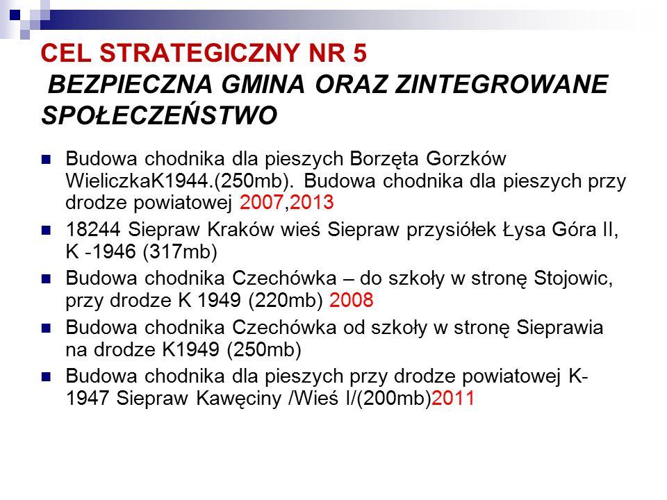 CEL STRATEGICZNY NR 5 BEZPIECZNA GMINA ORAZ ZINTEGROWANE SPOŁECZEŃSTWO Budowa chodnika dla pieszych Borzęta Gorzków WieliczkaK1944.(250mb).