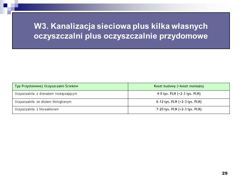 29 W3.