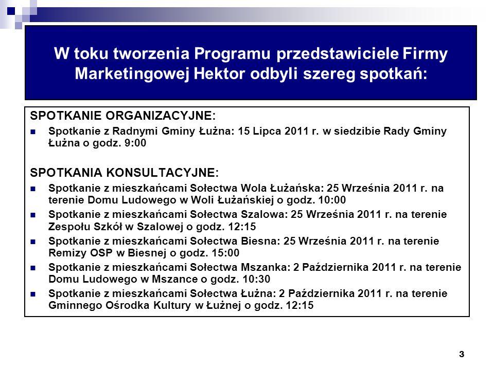 3 W toku tworzenia Programu przedstawiciele Firmy Marketingowej Hektor odbyli szereg spotkań: SPOTKANIE ORGANIZACYJNE: Spotkanie z Radnymi Gminy Łużna: 15 Lipca 2011 r.