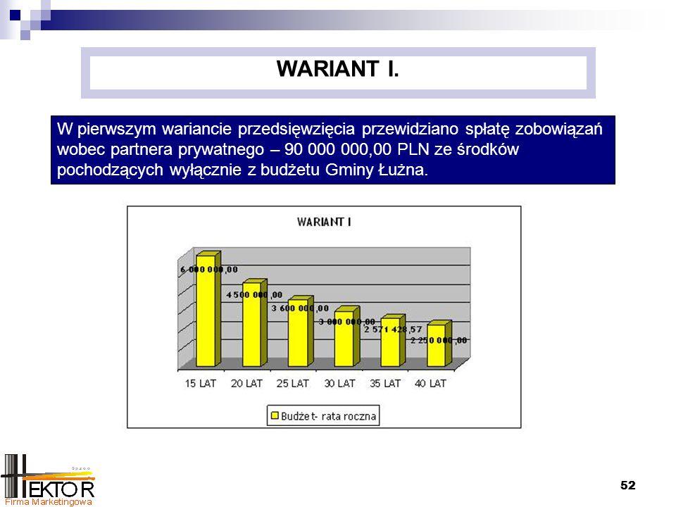 52 WARIANT I.