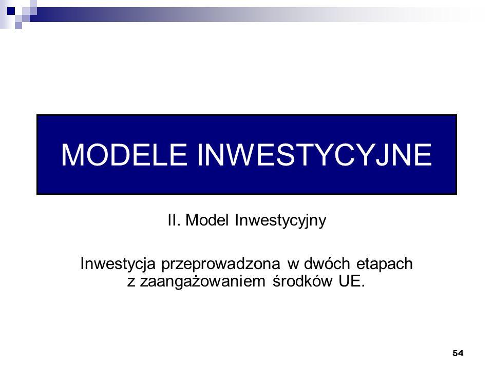 54 MODELE INWESTYCYJNE II.