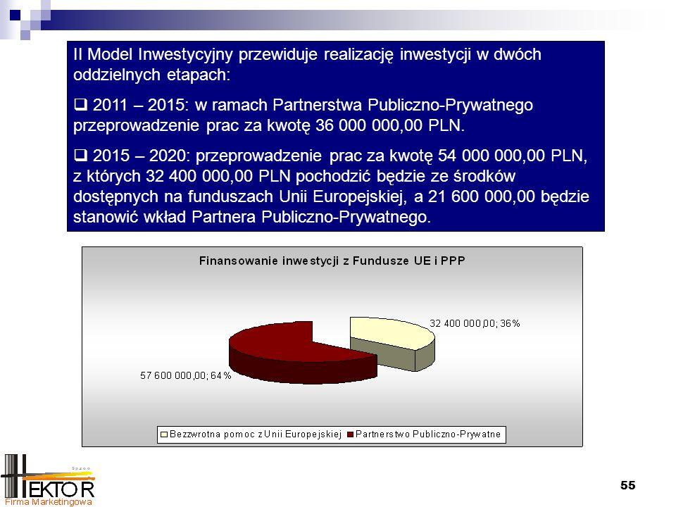 55 II Model Inwestycyjny przewiduje realizację inwestycji w dwóch oddzielnych etapach:  2011 – 2015: w ramach Partnerstwa Publiczno-Prywatnego przeprowadzenie prac za kwotę 36 000 000,00 PLN.