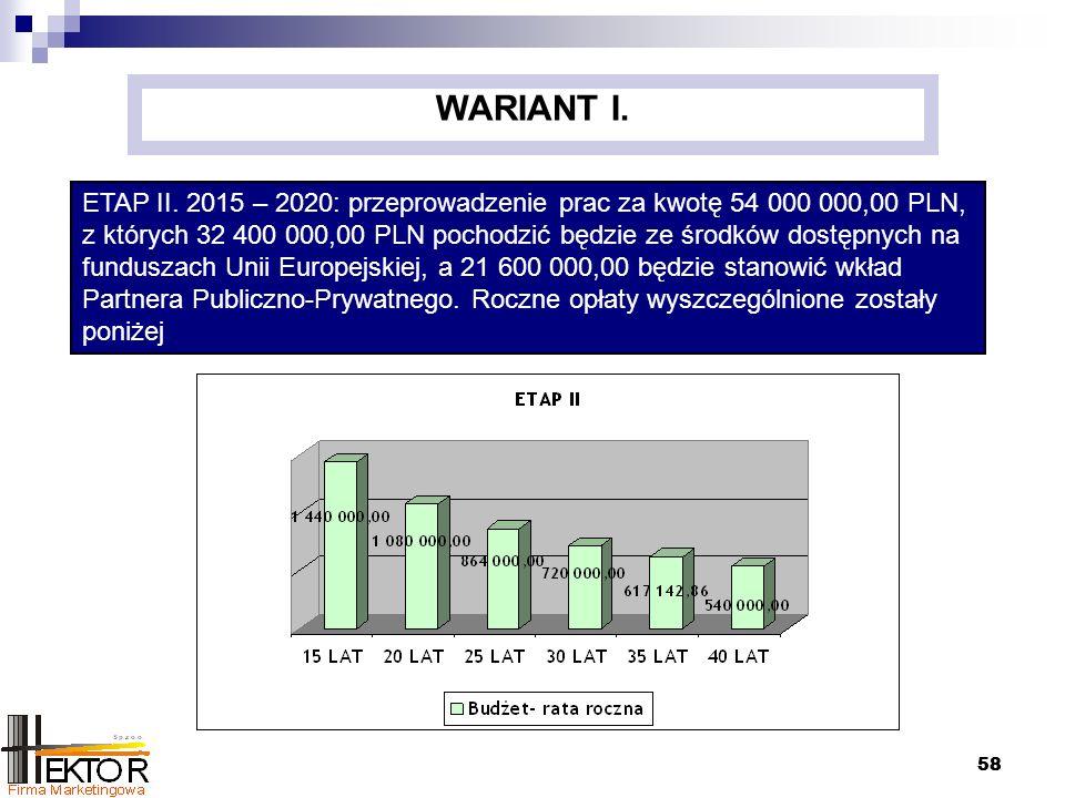 58 ETAP II.