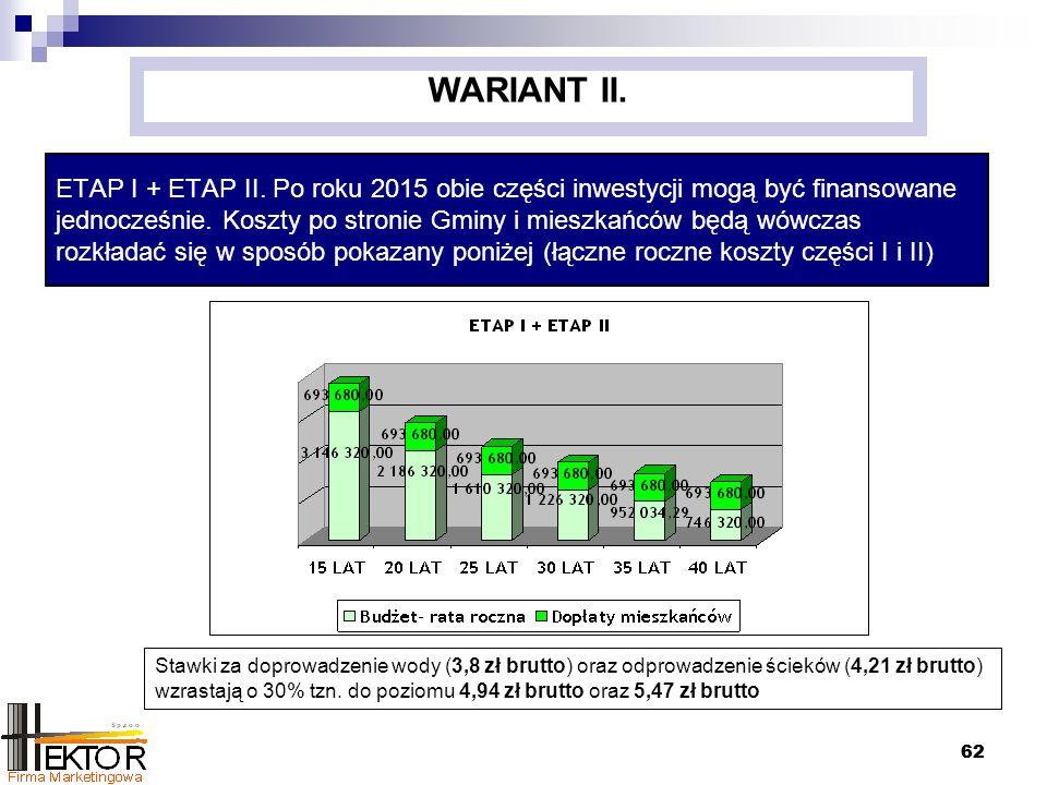 62 ETAP I + ETAP II. Po roku 2015 obie części inwestycji mogą być finansowane jednocześnie.