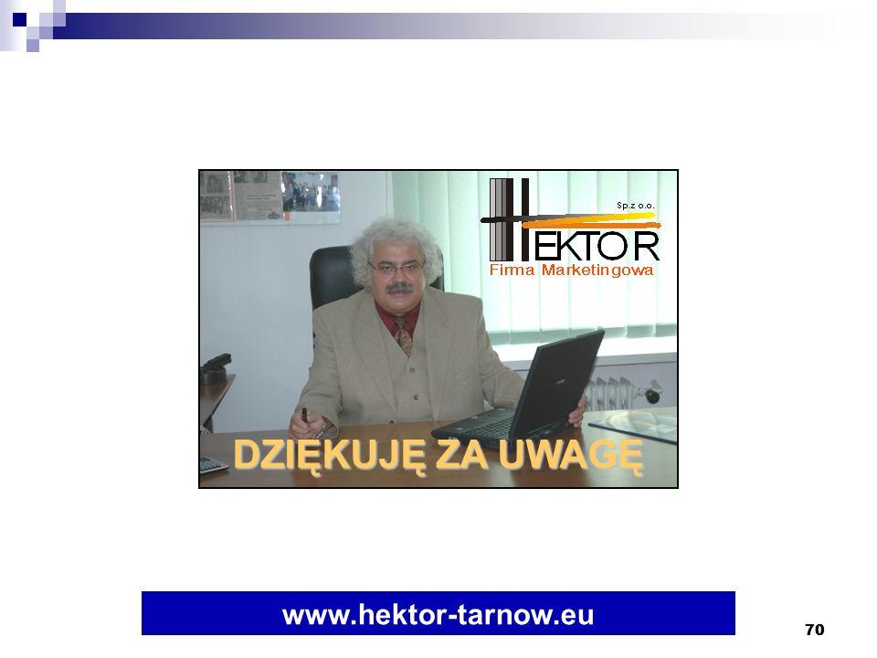 70 www.hektor-tarnow.eu DZIĘKUJĘ ZA UWAGĘ