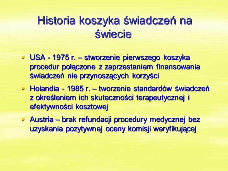 Historia koszyka świadczeń na świecie Historia koszyka świadczeń na świecie  USA - 1975 r.