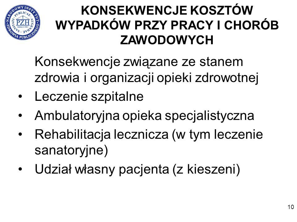 10 KONSEKWENCJE KOSZTÓW WYPADKÓW PRZY PRACY I CHORÓB ZAWODOWYCH Konsekwencje związane ze stanem zdrowia i organizacji opieki zdrowotnej Leczenie szpitalne Ambulatoryjna opieka specjalistyczna Rehabilitacja lecznicza (w tym leczenie sanatoryjne) Udział własny pacjenta (z kieszeni)
